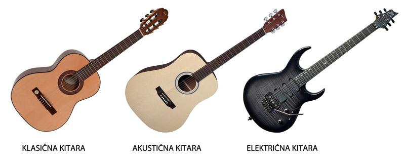 Klasična, akustična in električna kitara